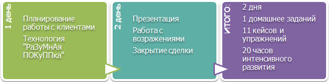 programm-sale