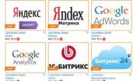 Digital-агентства Беларуси покупают сертификацию